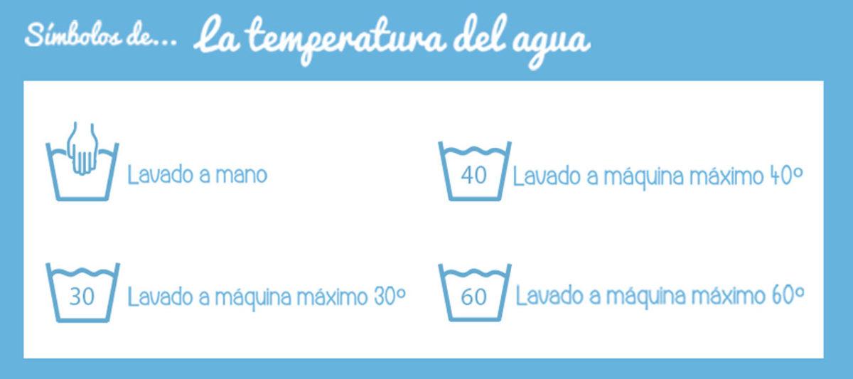 Los símbolos de la temperatura del agua